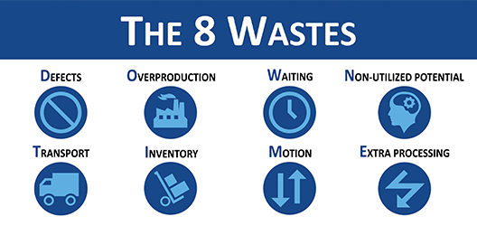 3 Different Services that You'll Need In Order to Manufacture Products that are Environment Safe